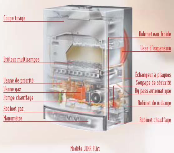 Chaudiere gaz pour le chauffage et l eau chaude sanitaire for Chauffage piscine gaz