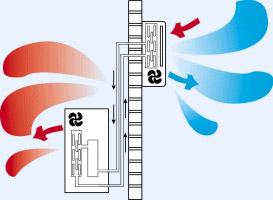 Climatisation r versible informations sur la climatisation r versible - Principe de fonctionnement d une climatisation ...