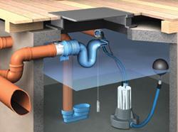 r cup ration de l eau de pluie le guide du chauffage individuel. Black Bedroom Furniture Sets. Home Design Ideas